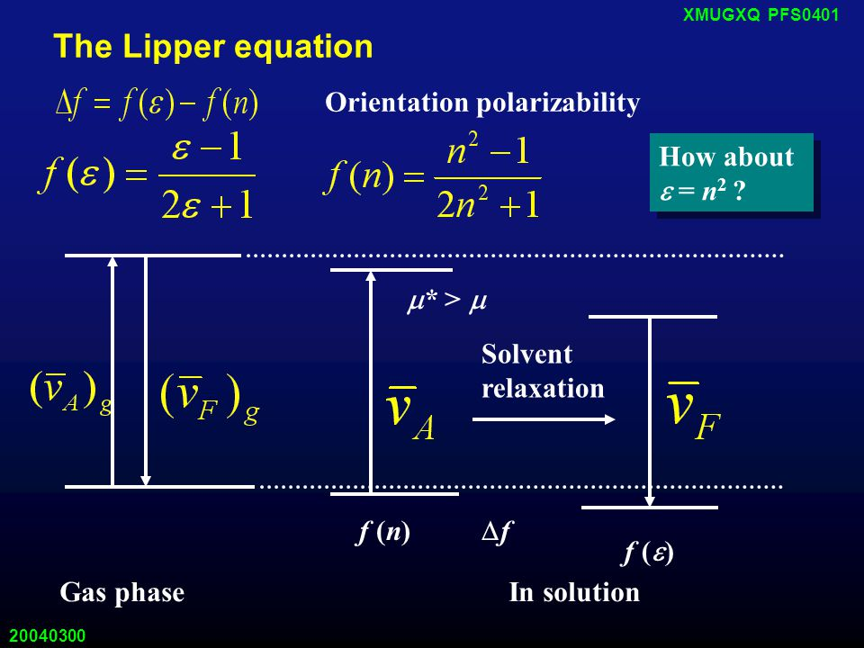 20040300 XMUGXQ PFS0401 The Lipper equation Orientation polarizability  * >  Gas phaseIn solution f (n) f (  ) Solvent relaxation ff How about  = n 2
