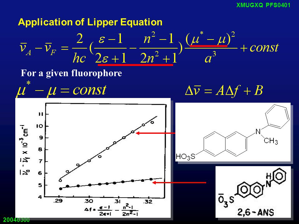 20040300 XMUGXQ PFS0401 Application of Lipper Equation For a given fluorophore