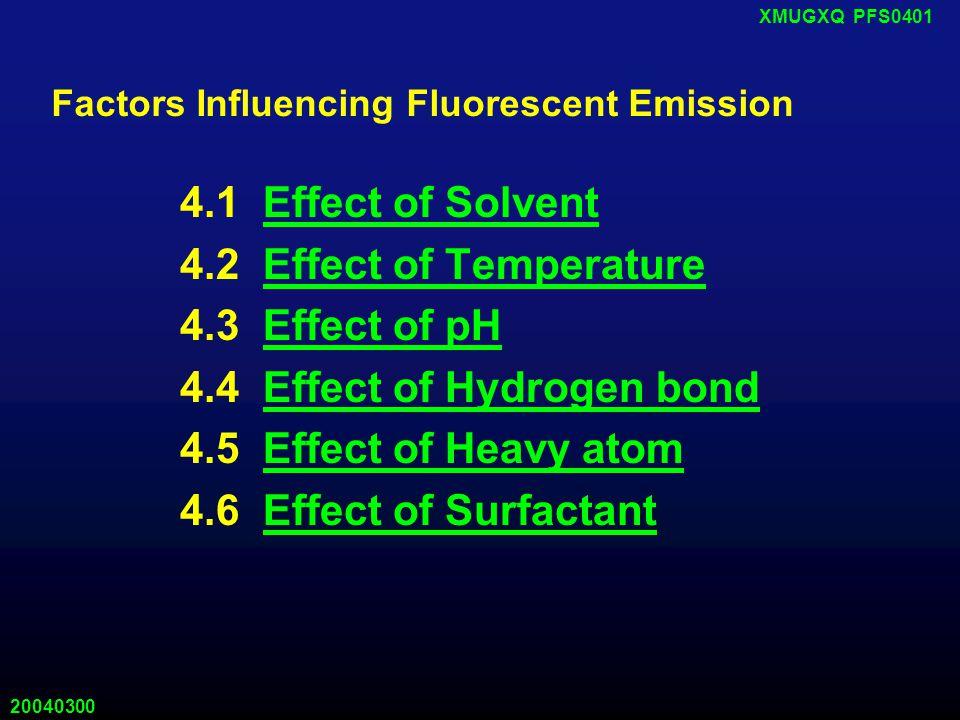 20040300 XMUGXQ PFS0401 Acid-base reaction of excited state fluorophore pK a * > pK a pKapKa * * HA +  A + hv em,A Non- fluorescent A pH pKapKa * pKapKa Acid-base reaction finished before radiating F pH pKapKa *