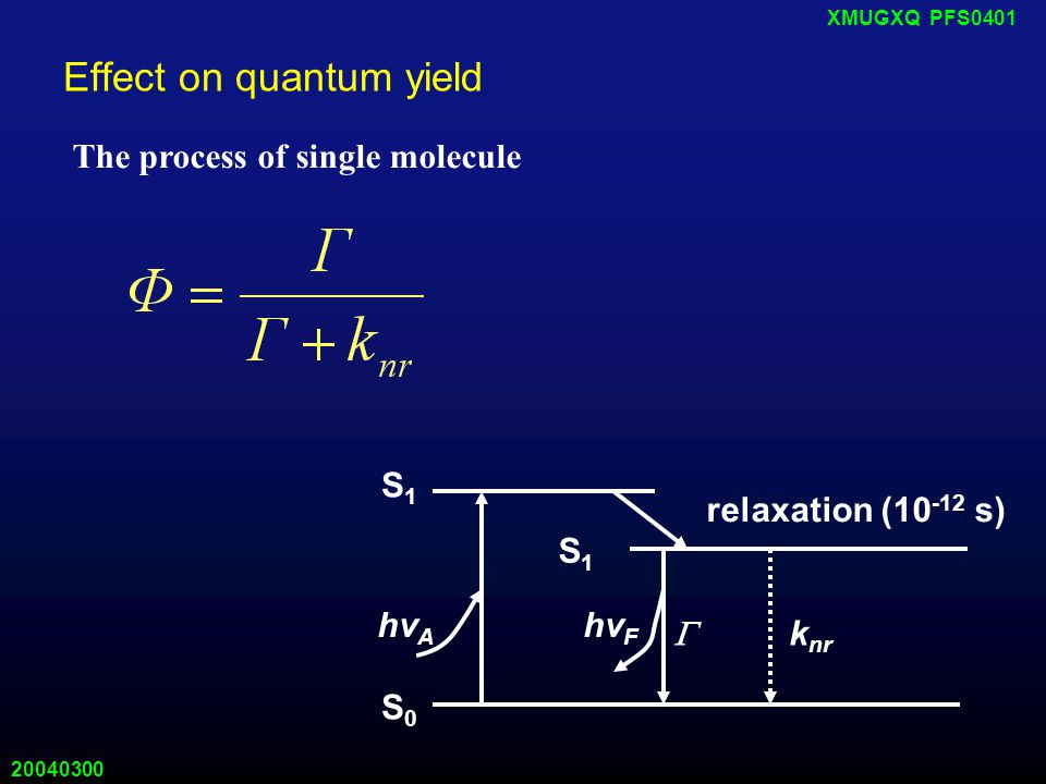 20040300 XMUGXQ PFS0401 Effect on quantum yield The process of single molecule relaxation (10 -12 s) S0S0 S1S1 S1S1 hv A hv F  k nr
