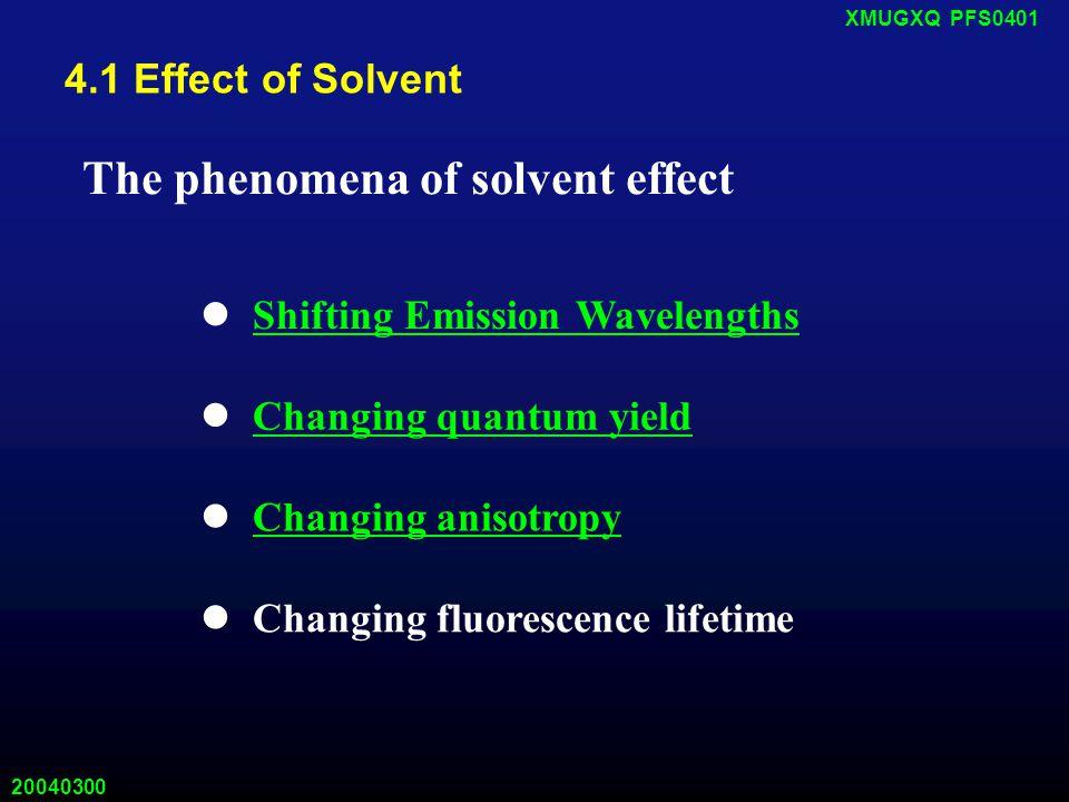 20040300 XMUGXQ PFS0401 Shifting emission wavelengths cyclohexane Chlorobenzene Dimethylformamide Ethanol Water 6-propionyl-2-(dimethylamino)naphthalene 6- 丙酰基 -2- (二甲基氨基)萘 solvent