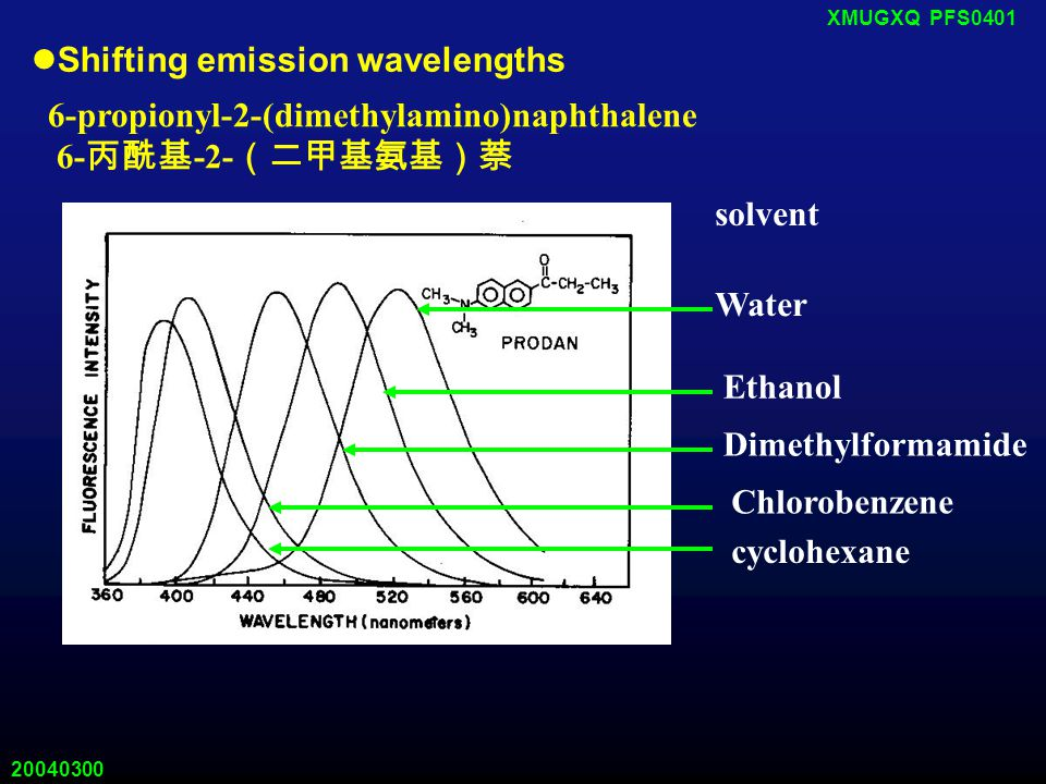 20040300 XMUGXQ PFS0401 Effect of hydrogen bond Ground state: changing absorption as well as emission spectrum Excited state: changing emission spectrum Effect on n →  * transition  n ** Hydrogen bond Blue shift absorption