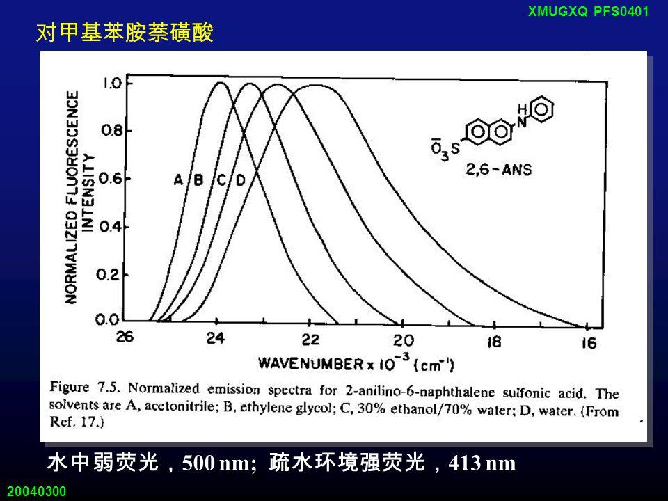 20040300 XMUGXQ PFS0401 色氨酸发光基团 吲哚 1.Hexane 2.0.7% n-butanol 3.