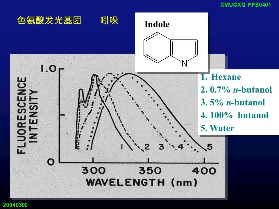 20040300 XMUGXQ PFS0401 色氨酸发光基团 吲哚 1.Hexane 2. 0.7% n-butanol 3.
