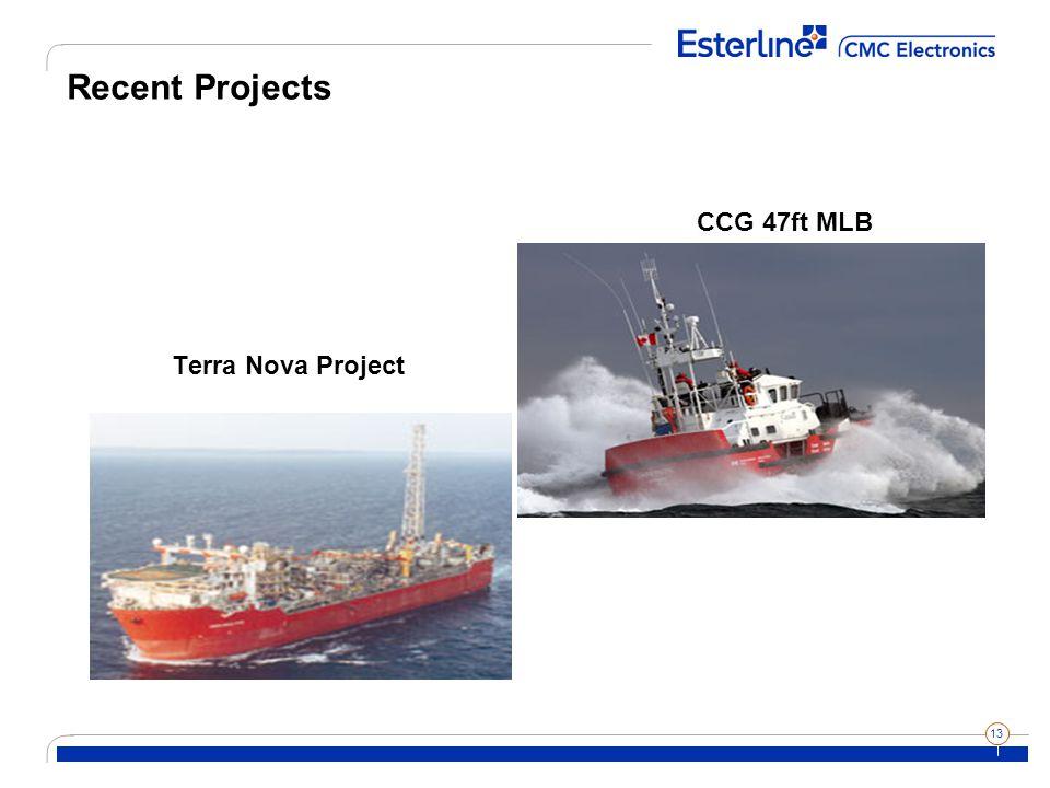 13 Recent Projects CCG 47ft MLB Terra Nova Project