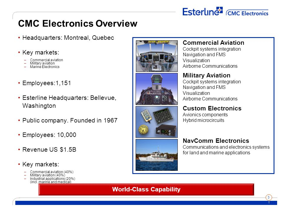 3 CMC Electronics Overview Headquarters: Montreal, Quebec Key markets: –Commercial aviation –Military aviation –Marine Electronics Employees:1,151 Esterline Headquarters: Bellevue, Washington Public company.
