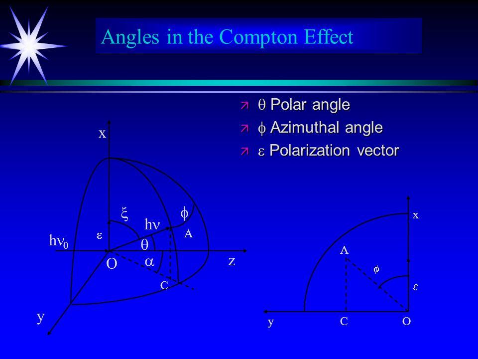 Angles in the Compton Effect ä  Polar angle ä  Azimuthal angle ä  Polarization vector  O x  A Cy y O z x     h h   A C