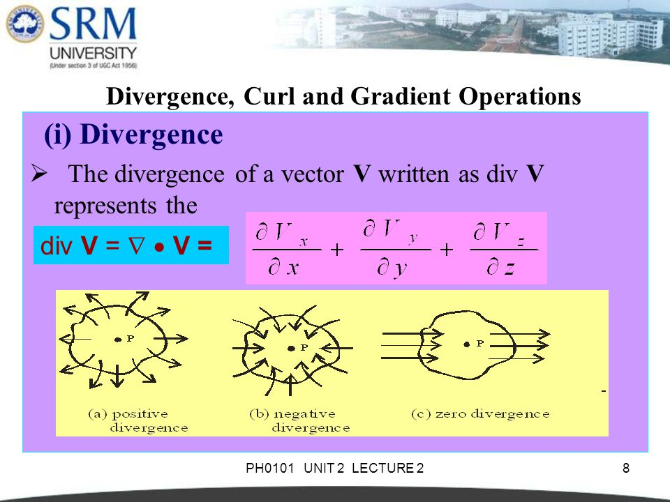 PH0101 UNIT 2 LECTURE 29 Example for Divergence