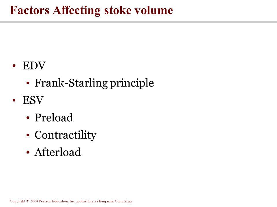 Copyright © 2004 Pearson Education, Inc., publishing as Benjamin Cummings EDV Frank-Starling principle ESV Preload Contractility Afterload Factors Aff
