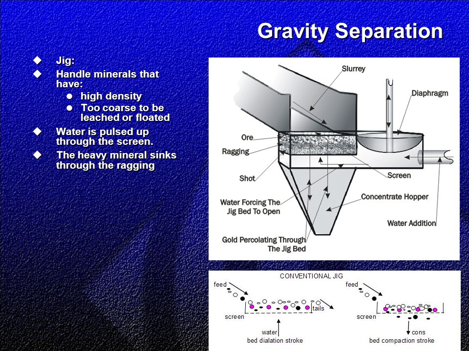 Gravity Separation  Jig:  Handle minerals that have: high density high density Too coarse to be leached or floated Too coarse to be leached or floated  Water is pulsed up through the screen.