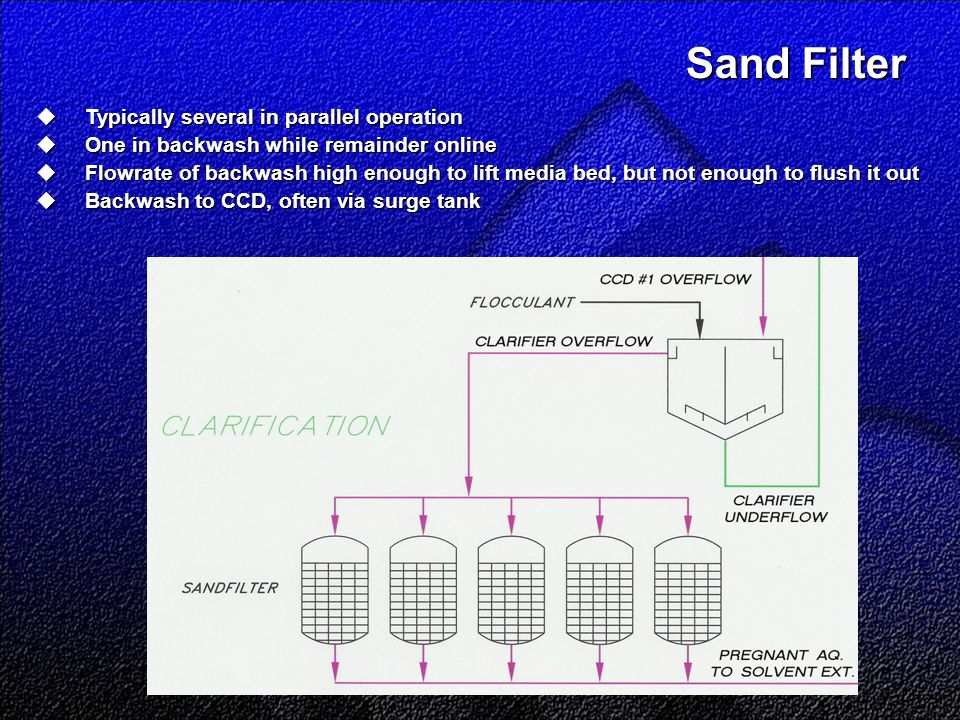 Sand Filter  Typically several in parallel operation  One in backwash while remainder online  Flowrate of backwash high enough to lift media bed, but not enough to flush it out  Backwash to CCD, often via surge tank