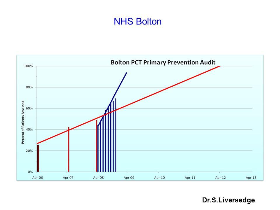 NHS Bolton Dr.S.Liversedge