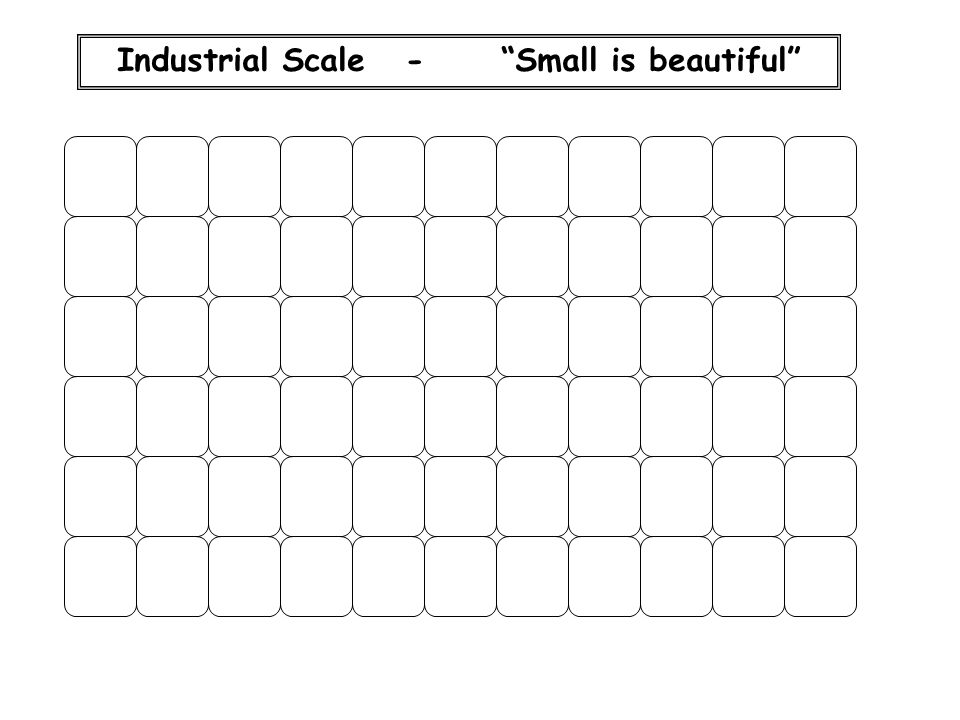 Industrial Scale- Small is beautiful