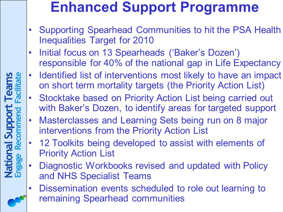 Enhanced Support Programme Supporting Spearhead Communities to hit the PSA Health Inequalities Target for 2010 Initial focus on 13 Spearheads ('Baker's Dozen') responsible for 40% of the national gap in Life Expectancy Identified list of interventions most likely to have an impact on short term mortality targets (the Priority Action List) Stocktake based on Priority Action List being carried out with Baker's Dozen, to identify areas for targeted support Masterclasses and Learning Sets being run on 8 major interventions from the Priority Action List 12 Toolkits being developed to assist with elements of Priority Action List Diagnostic Workbooks revised and updated with Policy and NHS Specialist Teams Dissemination events scheduled to role out learning to remaining Spearhead communities