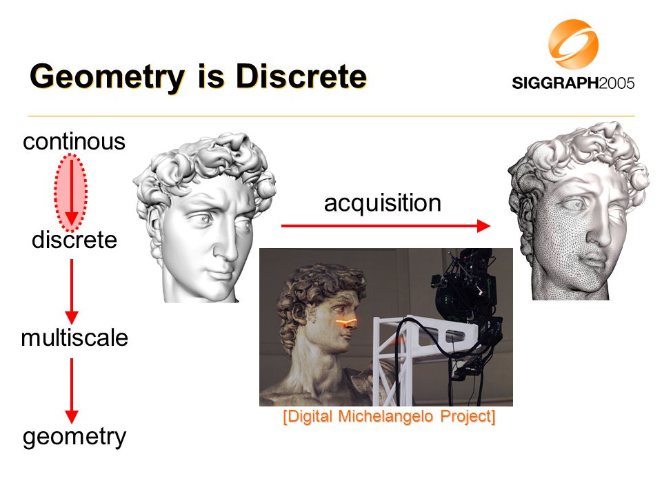 Geometry is Discrete continous discrete multiscale geometry acquisition [Digital Michelangelo Project]