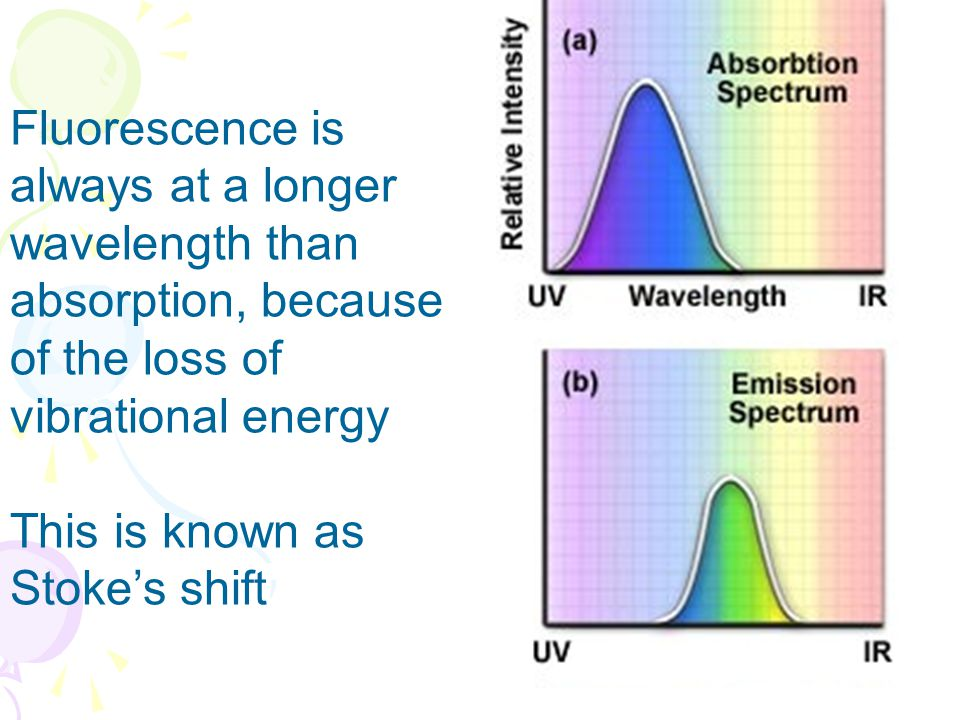 Lower LOD than Absorption for same compound Lower LOD than Absorption for same compound Fluorescence is read directly by detector Absorption is a ratio F is linear with conc over 3-4 orders of magnitude (extending to lower conc range)
