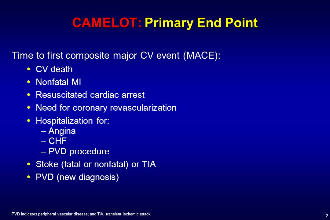 2 CAMELOT: Primary End Point Time to first composite major CV event (MACE):   CV death   Nonfatal MI   Resuscitated cardiac arrest   Need for coronary revascularization   Hospitalization for: – –Angina – –CHF – –PVD procedure   Stoke (fatal or nonfatal) or TIA   PVD (new diagnosis) PVD indicates peripheral vascular disease; and TIA, transient ischemic attack.