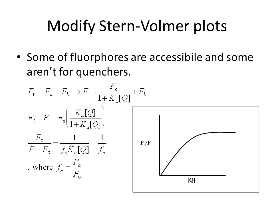 Modify Stern-Volmer plots Some of fluorphores are accessibile and some aren't for quenchers.