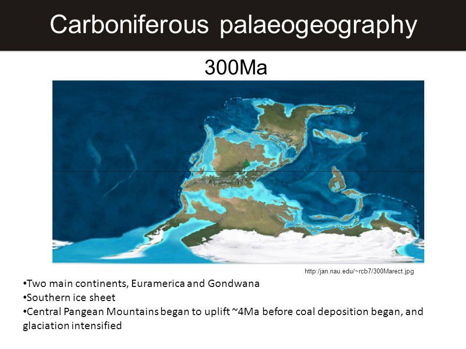 Carboniferous palaeogeography http:/jan.nau.edu/~rcb7/300Marect.jpg 300Ma Two main continents, Euramerica and Gondwana Southern ice sheet Central Pang