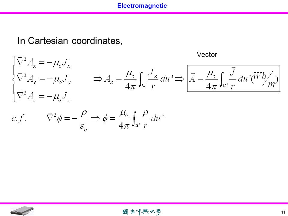 Electromagnetic 11 In Cartesian coordinates, Vector