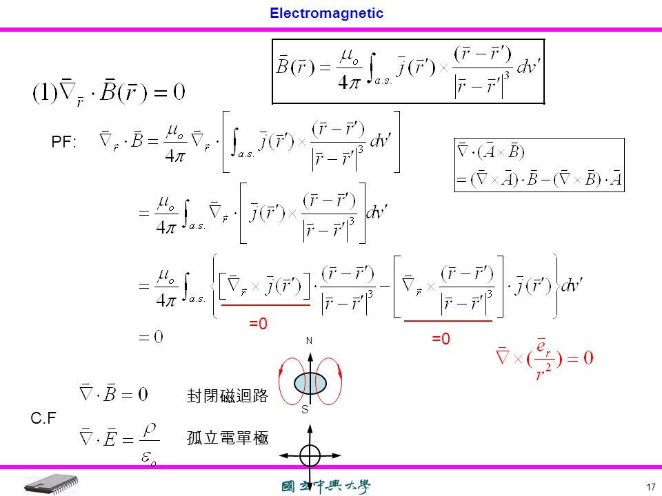 Electromagnetic 17 PF: =0 C.F 封閉磁迴路 孤立電單極 N S