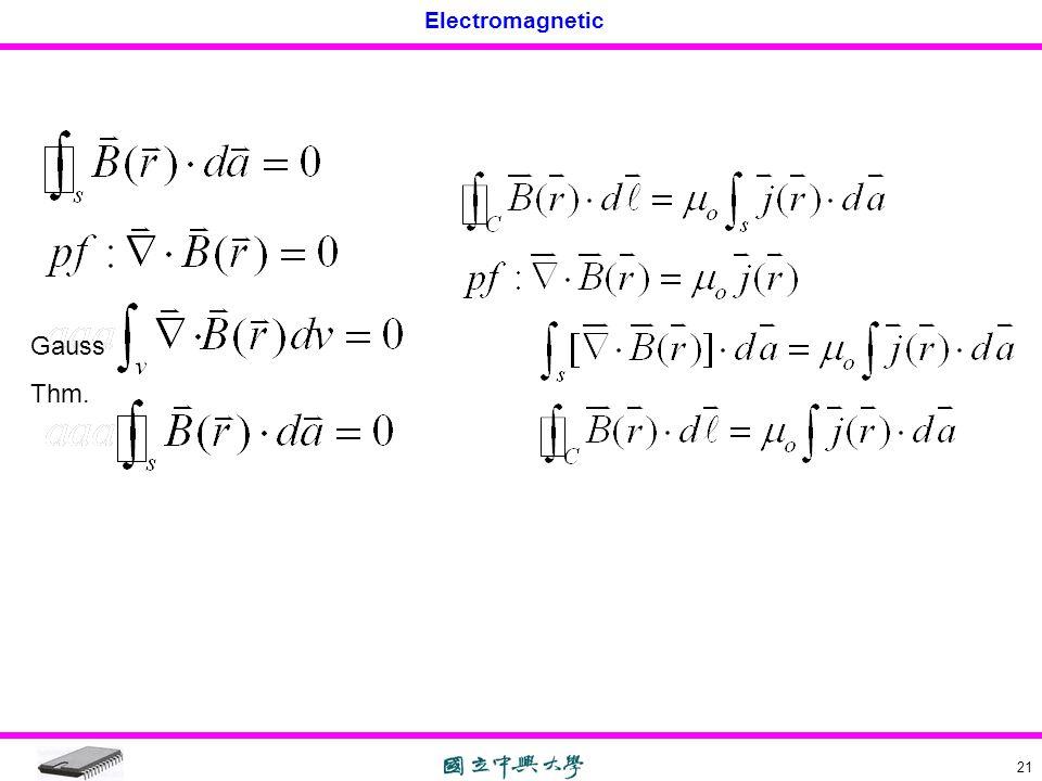 Electromagnetic 21 Gauss Thm.