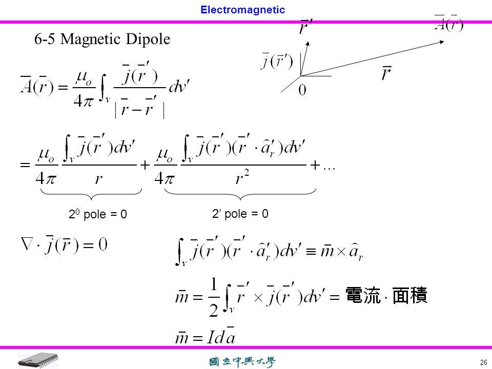 Electromagnetic 26 6-5 Magnetic Dipole 2 0 pole = 0 2' pole = 0