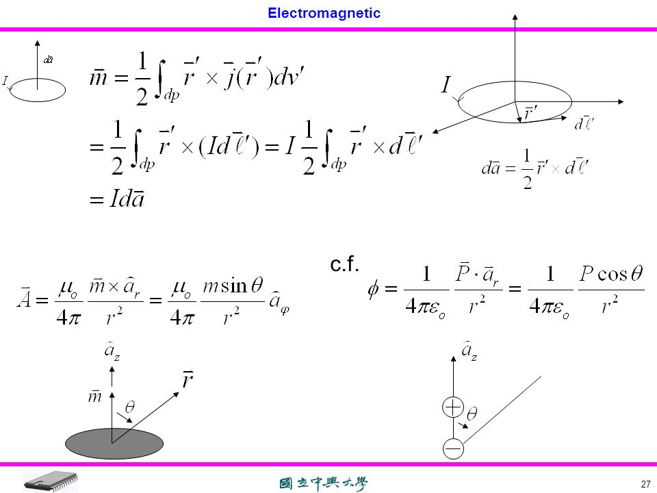 Electromagnetic 27 c.f.
