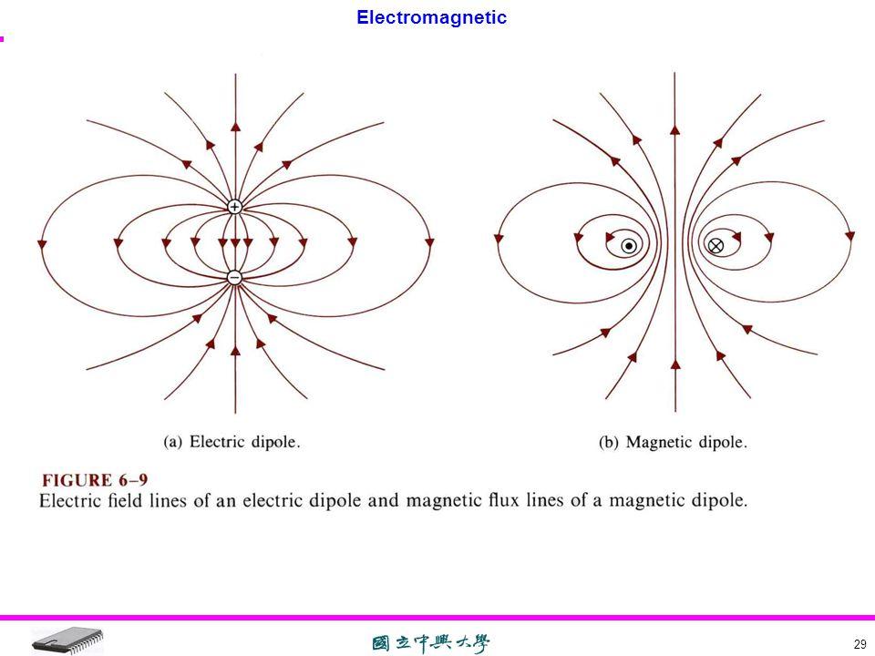 Electromagnetic 29