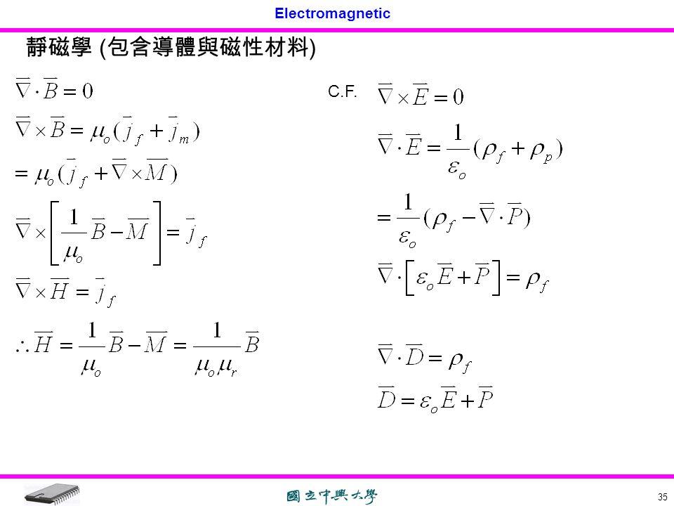 Electromagnetic 35 靜磁學 ( 包含導體與磁性材料 ) C.F.
