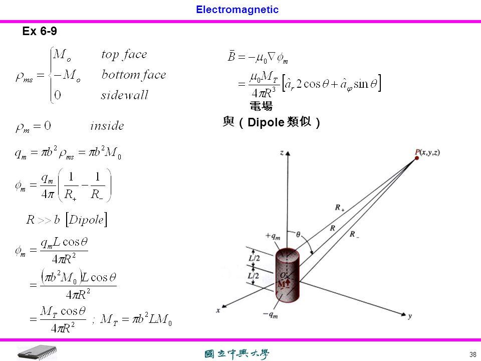 Electromagnetic 38 Ex 6-9 與( Dipole 類似) 電場