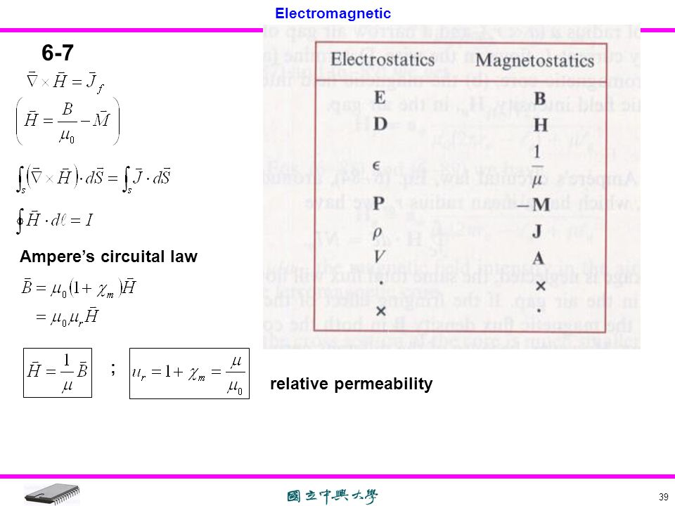 Electromagnetic 39 6-7 Ampere's circuital law ; relative permeability