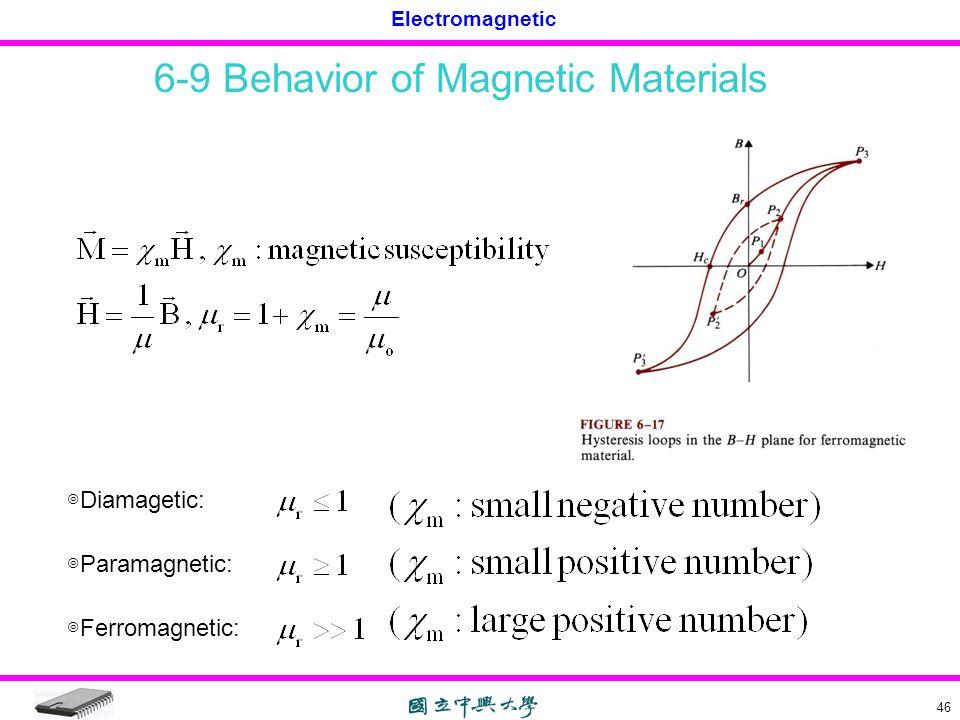 Electromagnetic 46 6-9 Behavior of Magnetic Materials ◎ Paramagnetic: ◎ Diamagetic: ◎ Ferromagnetic: