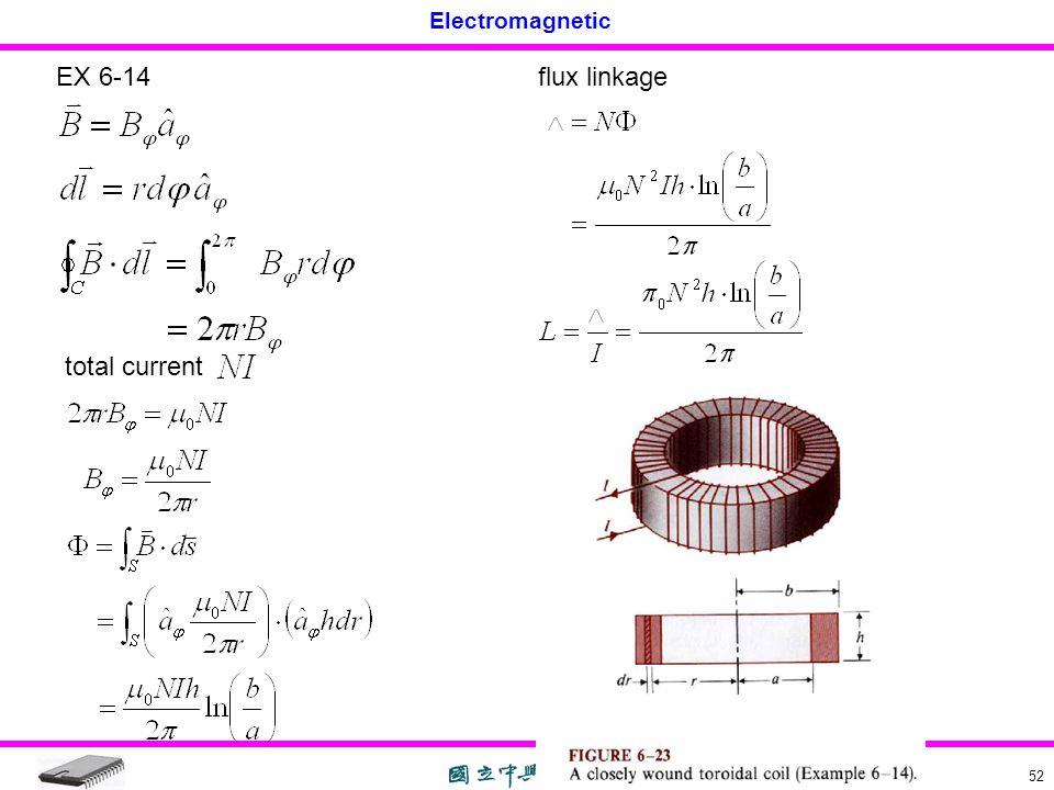 Electromagnetic 52 EX 6-14 total current flux linkage