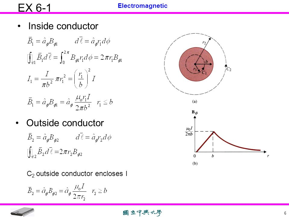 Electromagnetic 6 EX 6-1 Inside conductor Outside conductor C 2 outside conductor encloses I