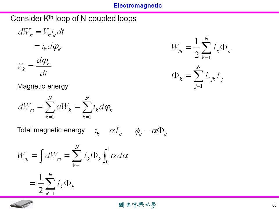 Electromagnetic 60 Consider K th loop of N coupled loops Magnetic energy Total magnetic energy
