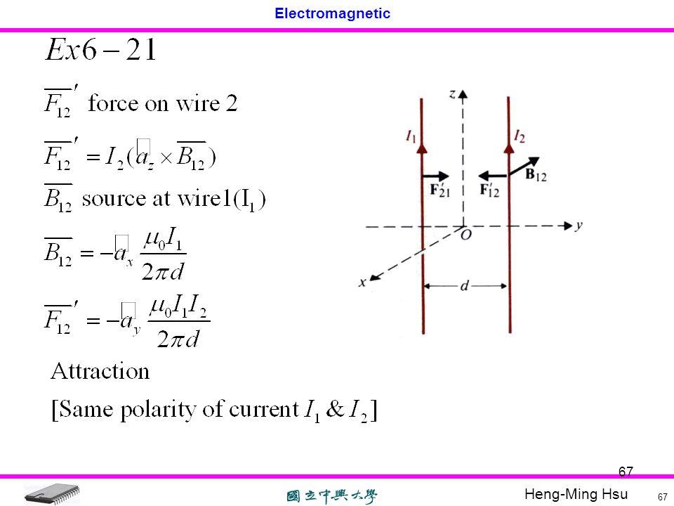 Heng-Ming Hsu Electromagnetic 67
