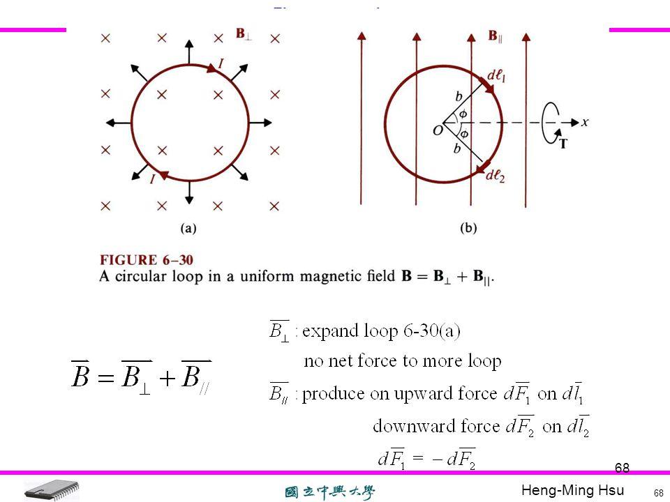 Heng-Ming Hsu Electromagnetic 68