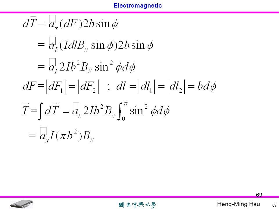 Heng-Ming Hsu Electromagnetic 69