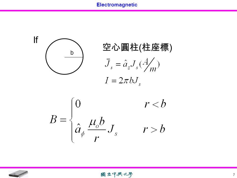 Electromagnetic 7 b If 空心圓柱 ( 柱座標 )