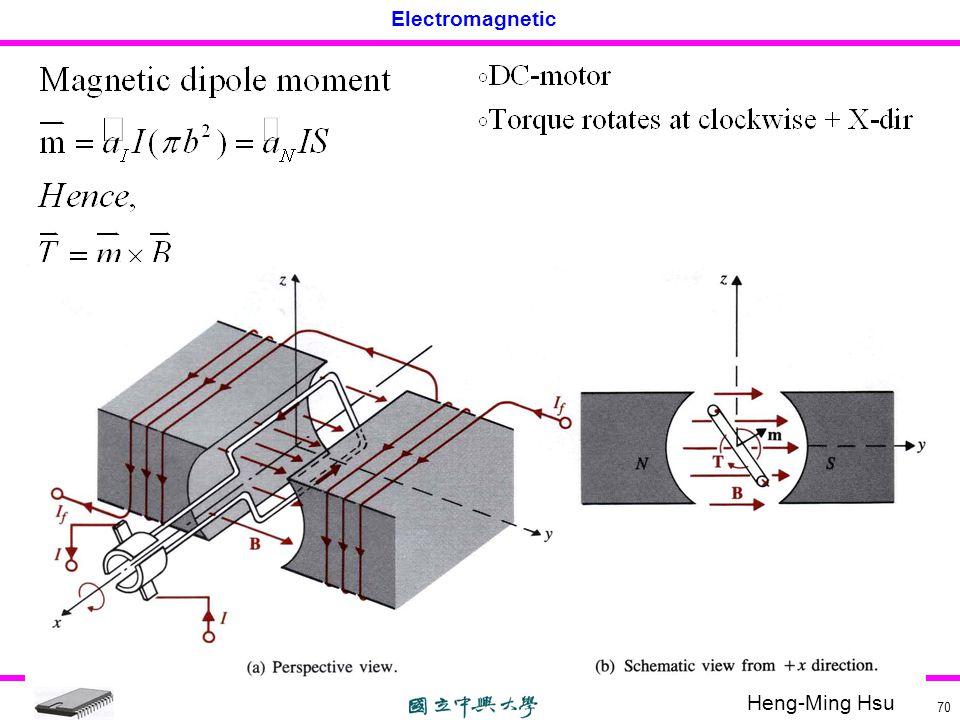 Heng-Ming Hsu Electromagnetic 70