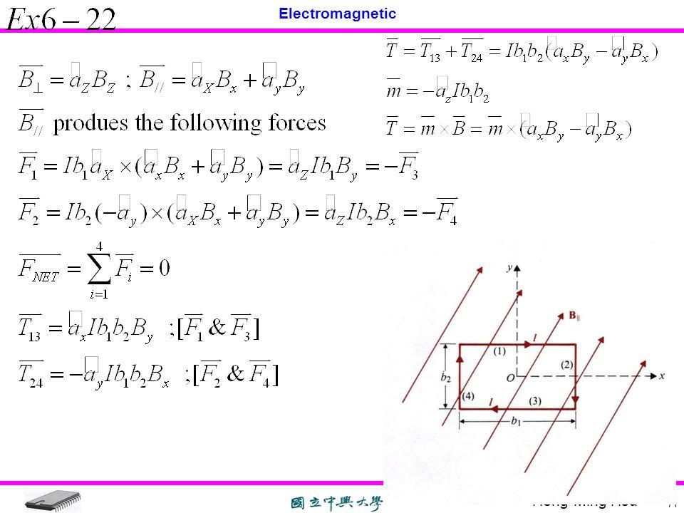 Heng-Ming Hsu Electromagnetic 71