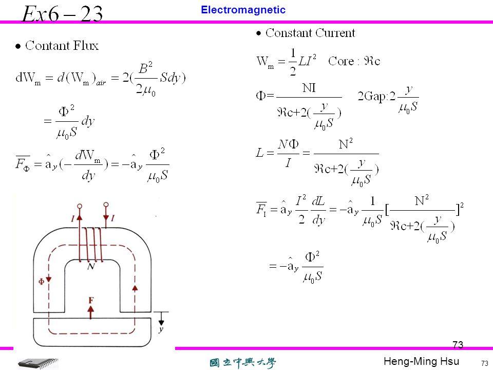 Heng-Ming Hsu Electromagnetic 73