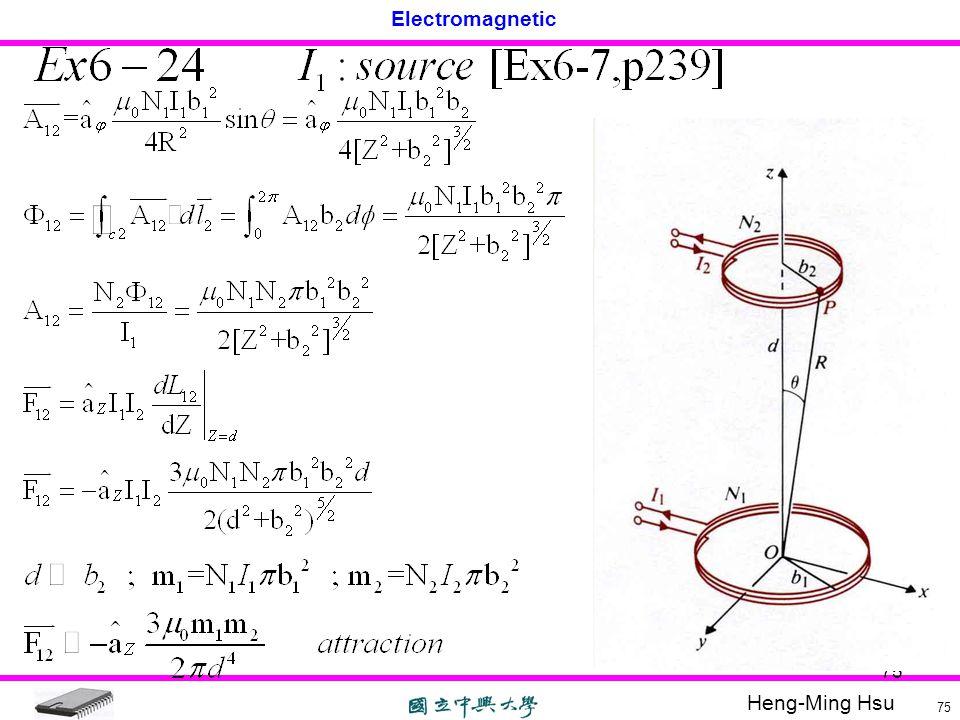 Heng-Ming Hsu Electromagnetic 75