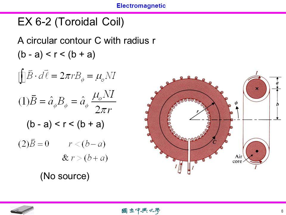 Electromagnetic 8 EX 6-2 (Toroidal Coil) A circular contour C with radius r (b - a) < r < (b + a) (No source)