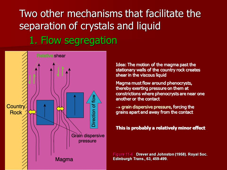 Two other mechanisms that facilitate the separation of crystals and liquid 1.