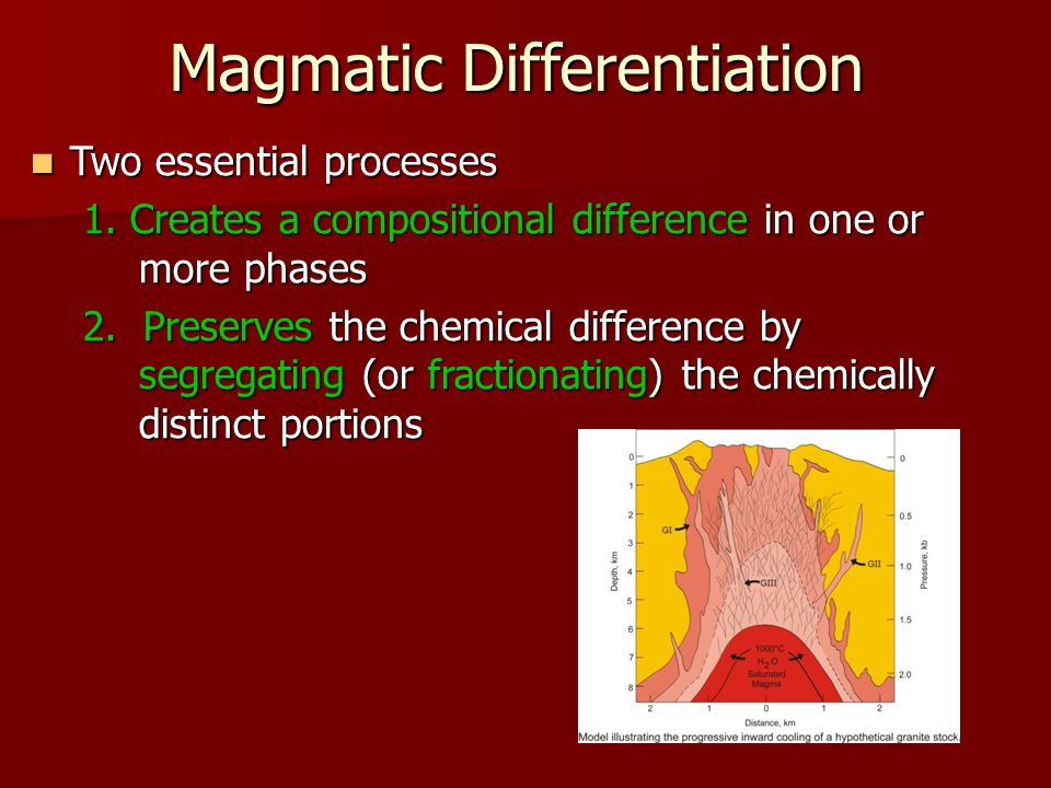 Magmatic Differentiation Two essential processes Two essential processes 1.