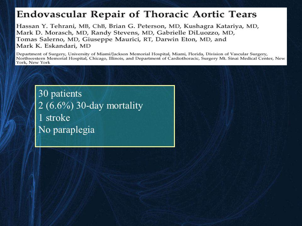 30 patients 2 (6.6%) 30-day mortality 1 stroke No paraplegia