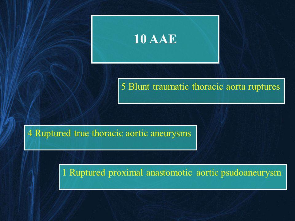 10 AAE 5 Blunt traumatic thoracic aorta ruptures 4 Ruptured true thoracic aortic aneurysms 1 Ruptured proximal anastomotic aortic psudoaneurysm