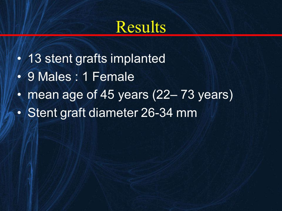 Number of patients Number of stents Technical success rate % Left SCA Coverage 30-day mortality rate (%) Complications Blunt Thoracic Rupture 55100300 Ruptured true thoracic aortic aneurysms 4710002 (50)1MI Ruptured proximal anastomotic aortic psudoaneurysm 11100NA00 Total 101310032 (20)1 MI